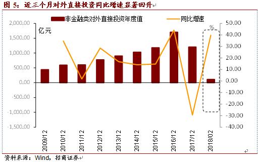 【投资宏观】汇率削弱了央行的货币政策