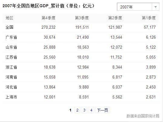 为什么河南人口那么多_河南省和江西省面积一样大,为什么人口相差这么多