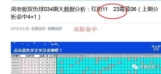 周老板双色球036期大数据分析地址及历史成绩