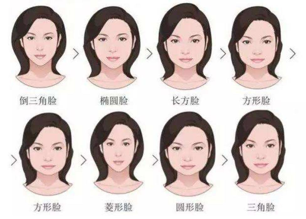 少妇脸型性交强弱_现在我们来看看,各种脸型最适合的发型!