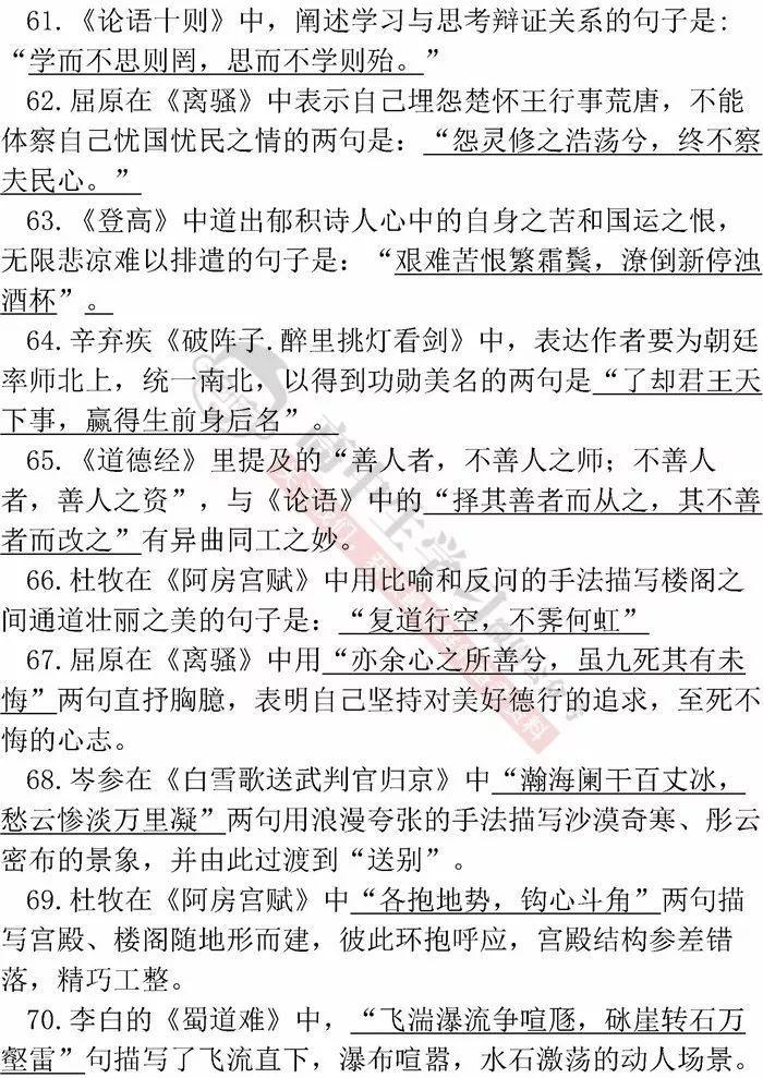 2018高考语文古诗文名句默写必考150句(背熟