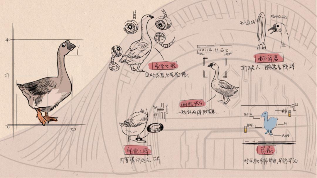 """腾讯宣布正式养鹅:正在研发""""鹅脸识别""""的照片 - 4"""