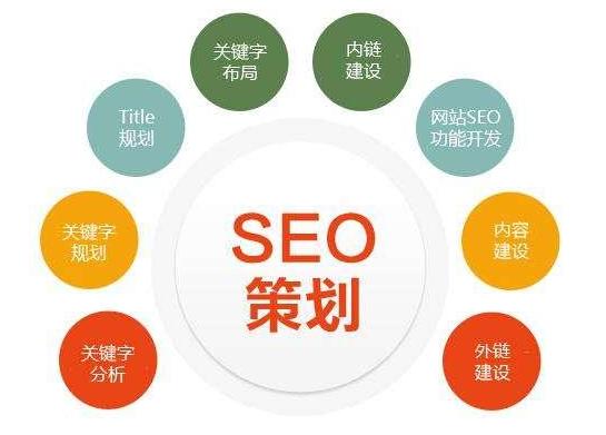 获得seo搜索引擎排名的条件有哪些!