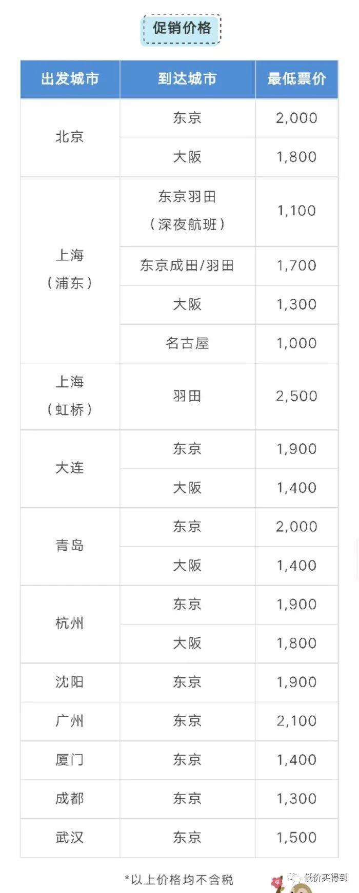 含税仅1300往返日本多地!暑假/国庆特价