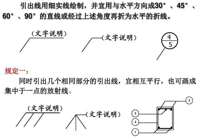 建筑施工图纸符号大全 施工图纸符号大全