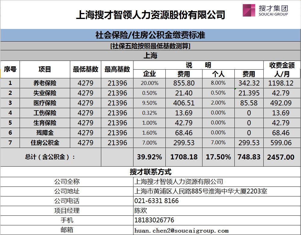 2018年上海社保缴纳基数(最新)