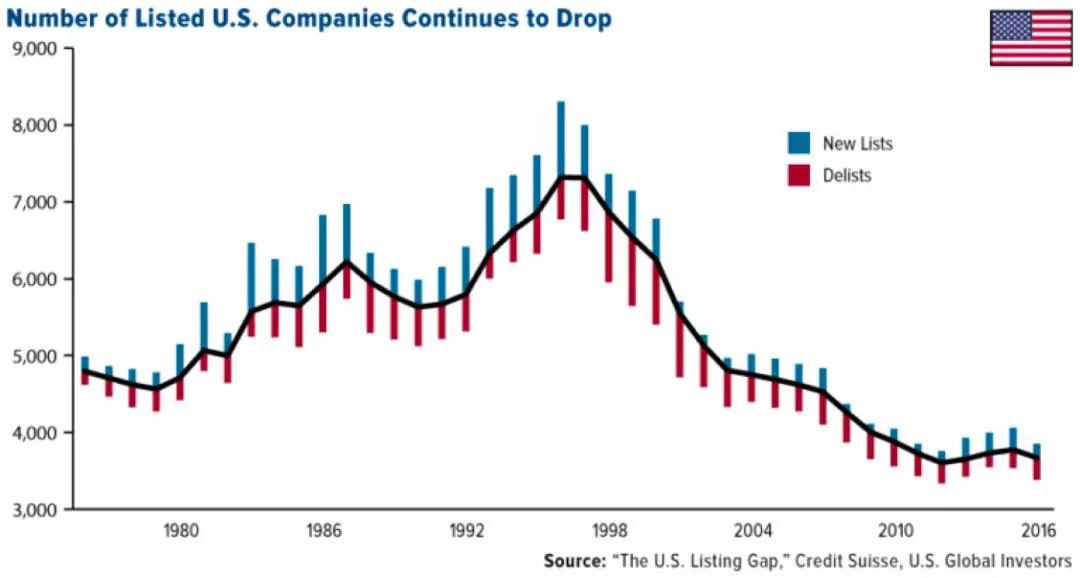 银行为什么害怕区块链?