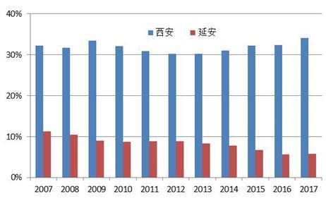 经济的总量_世界经济总量图片