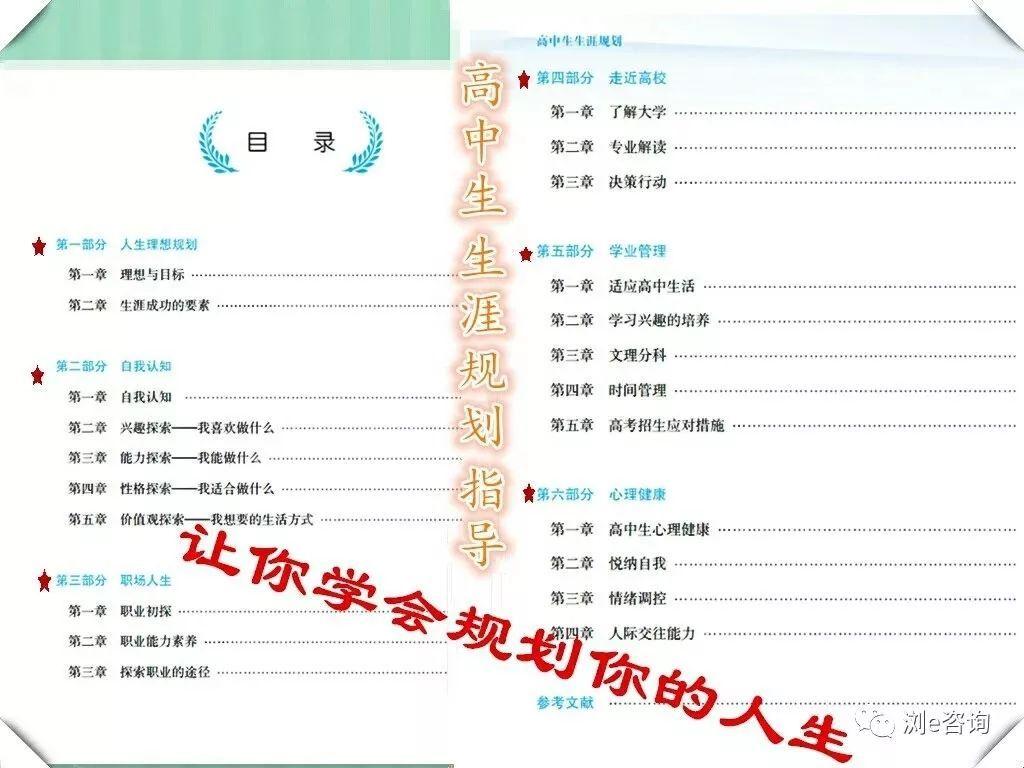 刘毅教授高考专业大全系列每日一讲 第二十四讲 地球物理学类专业及其就业前景
