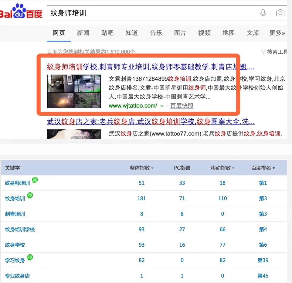 SEO360的搜索引擎优化推广方案 - 道客巴巴