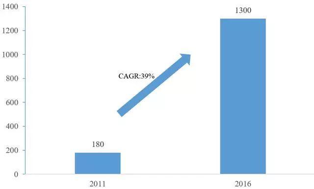 货币总量和经济规模_数字货币图片