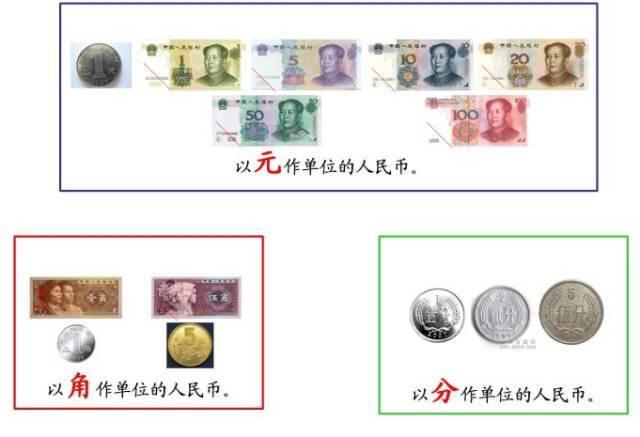 为什么1元叫1块,1角叫1毛?看完这个终于明白了!