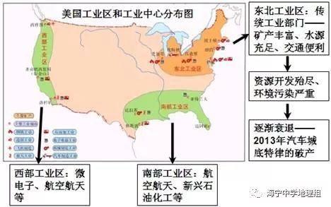 美国人口城市_美国人口 和 城市 的 分布 特点,并分析原因 已解
