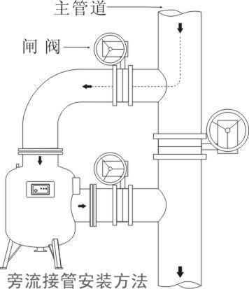 显板冷系O的的得件分以 配R水列分R主和搭卡G和体