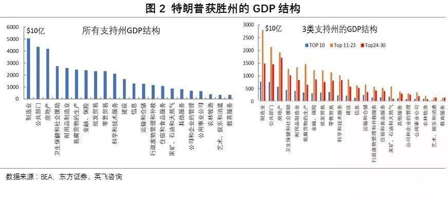 中美贸易博弈是持久战,中国如何制定应对预案?