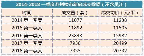 2019年苏州人口_2018年苏州市律师协会招聘工作人员简章
