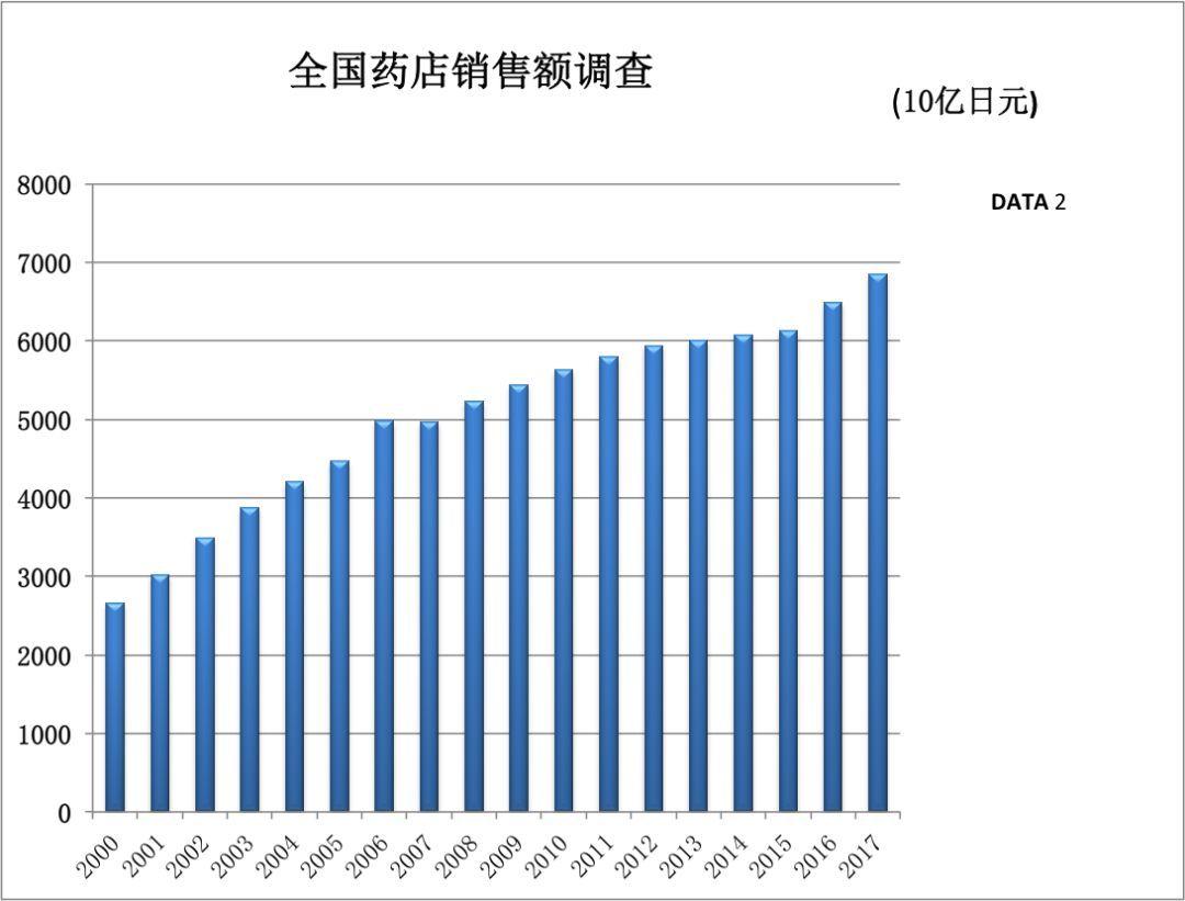 日本护肤排行榜10强_世界十大最强空军排行榜,日本竟然没有垫底!