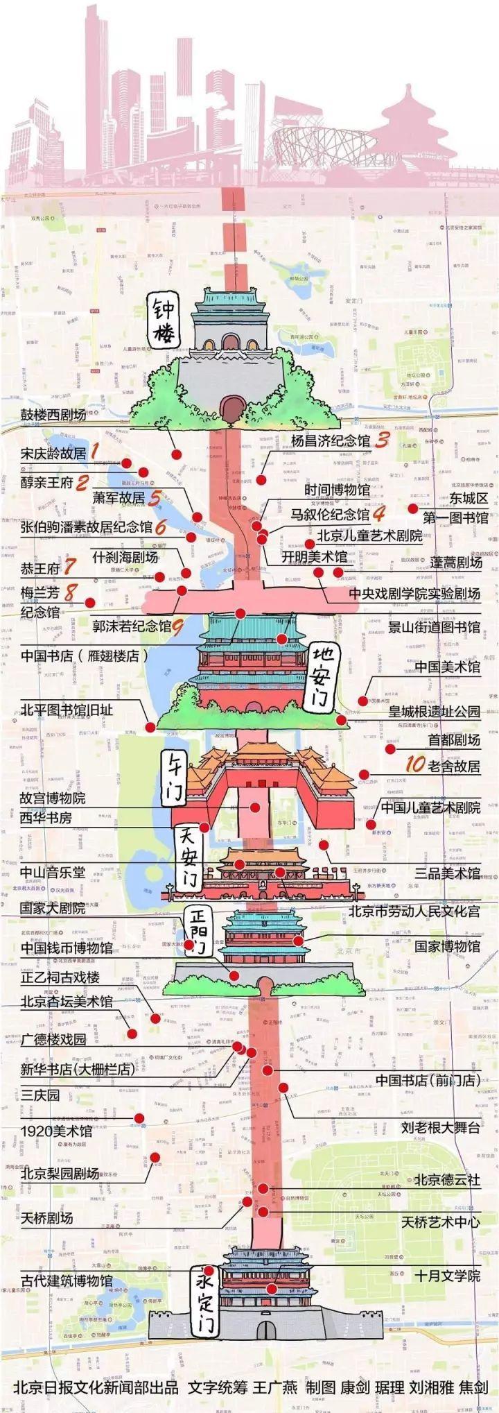 旅游 正文  著名建筑大师梁思成曾在 《北京--都市计划的无比杰作》一