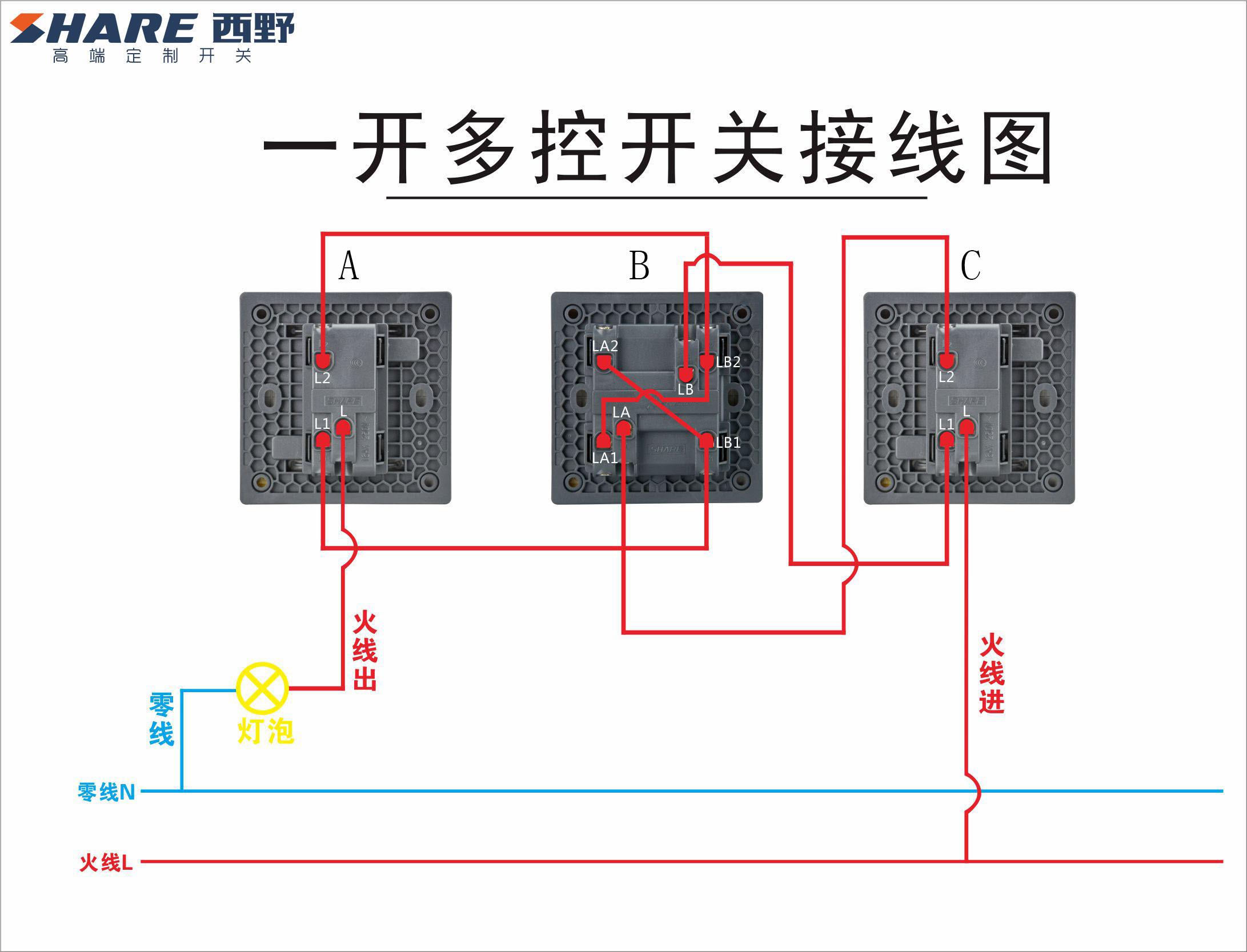 开关接线图 接线说明: 火线先进c开关的l极,从c开关的l1出线链接到b开