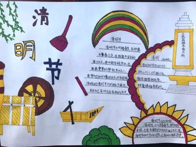 """活动三:创办节日小报 队员们精心创作绘制了""""我们的节日·清明节""""图片"""