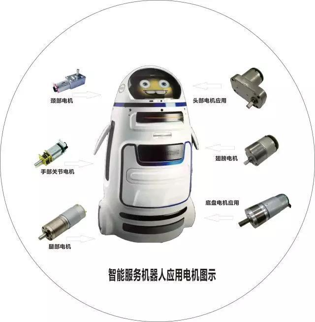 减速电机的作用,适合各类大小服务机器人的底盘及各关节驱动应用减速电机