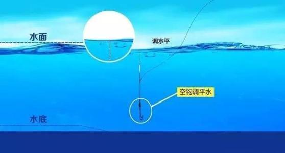 钓鱼进阶:台钓蚯蚓钓鲫鱼技巧,调漂详解