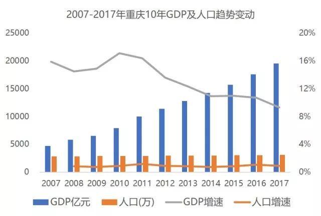 俄国GDP十年变化_中俄能源纽带仍然很牢固