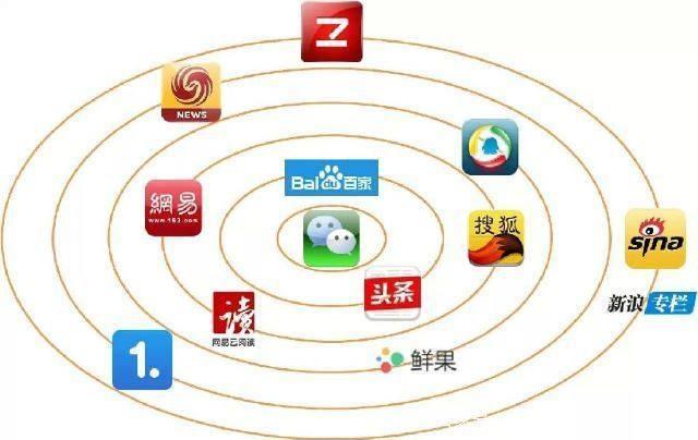中小微企业自媒体软文营销获得高转载的4条铁律