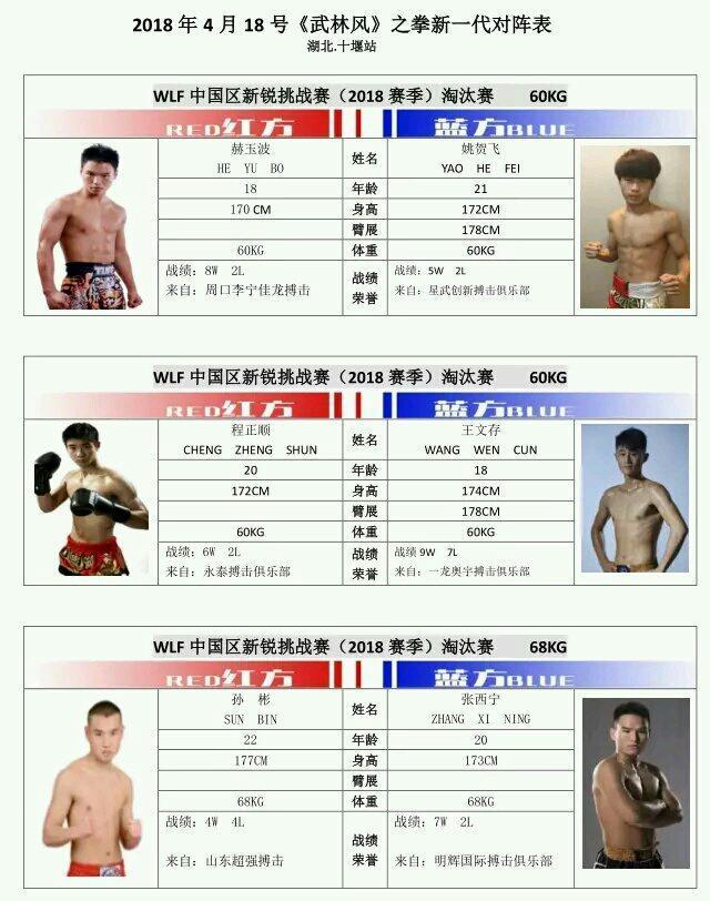 2018年4月18日武林风拳新一代十堰站 - 对阵[赛后视频]