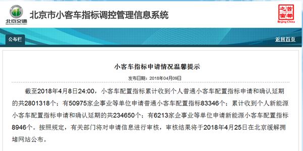 北京新能源车中签难度再升级 买车5年后再考虑吧