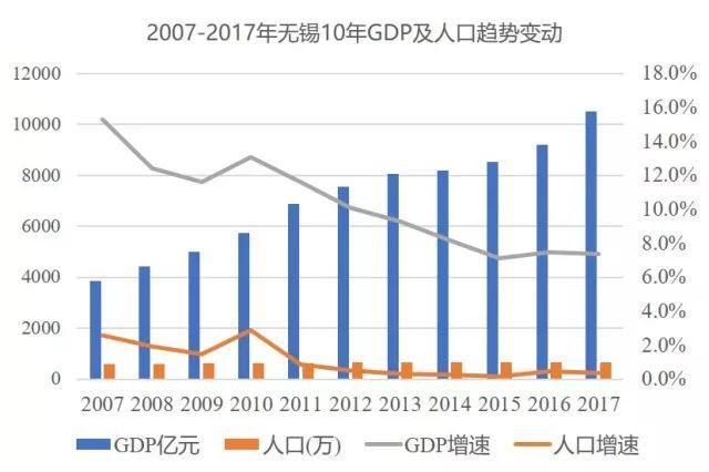 中国202城市gdp预测_2020年中国城市GDP50强预测 南京首进前10,重庆超广州,福州破万亿