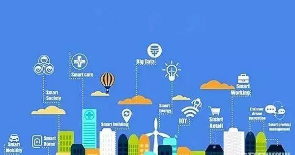 【中物联】物联网四万亿产业规模 提速智慧城市建设