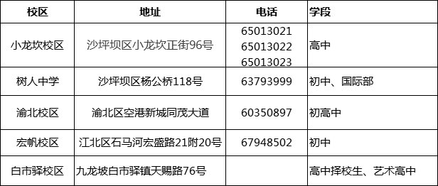 2014重庆八中录取线_重庆八中2018初中招生办法发布!八中各校区详情介绍