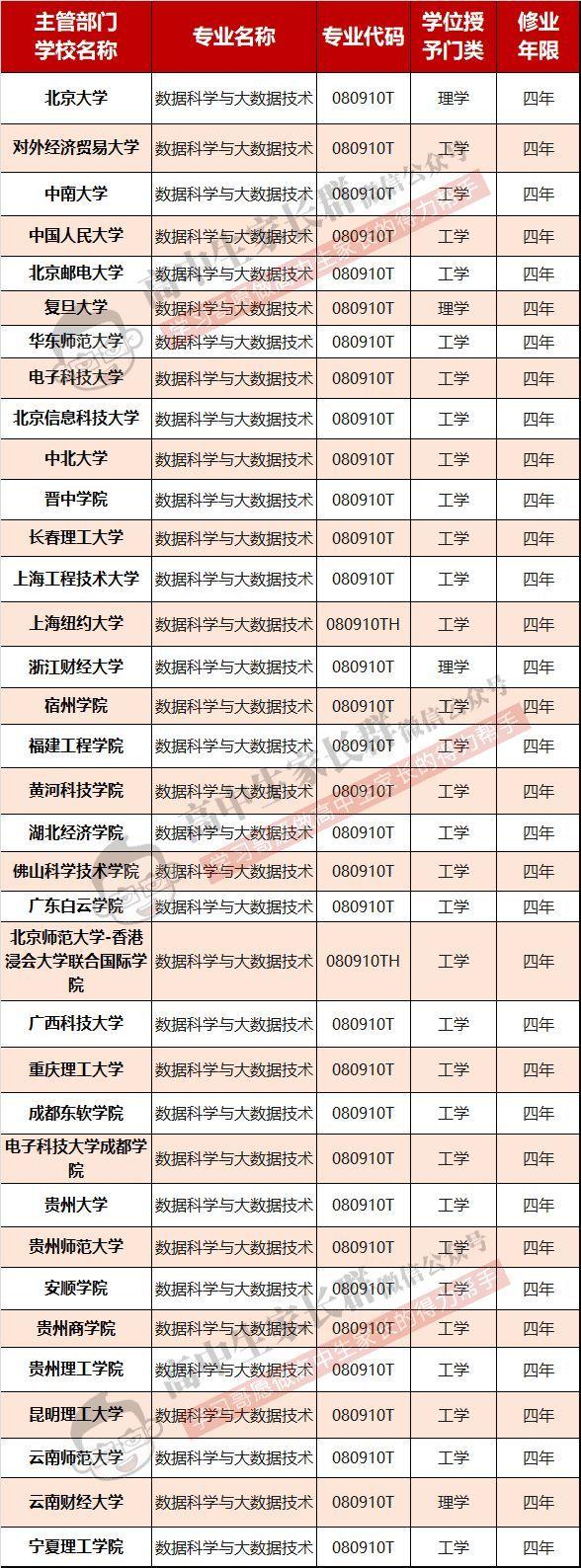 未来10年, 中国最赚钱的8个新产业! 薪资爆表、人才紧缺!
