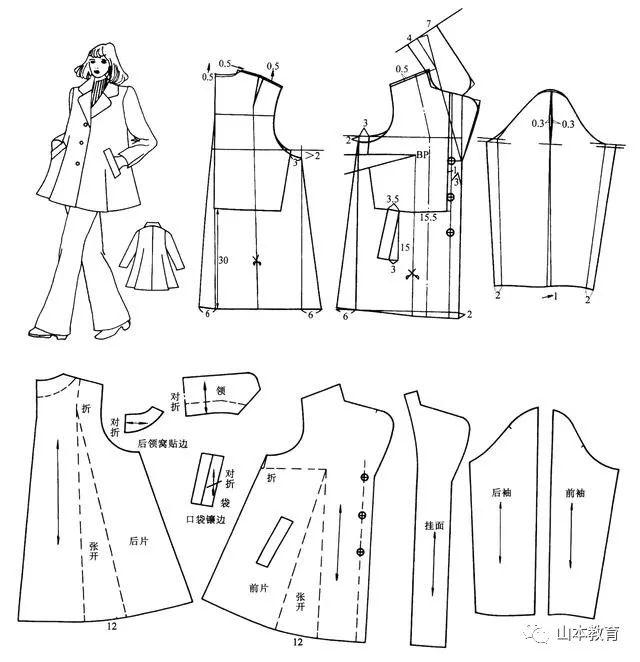 羽绒服款式手绘图