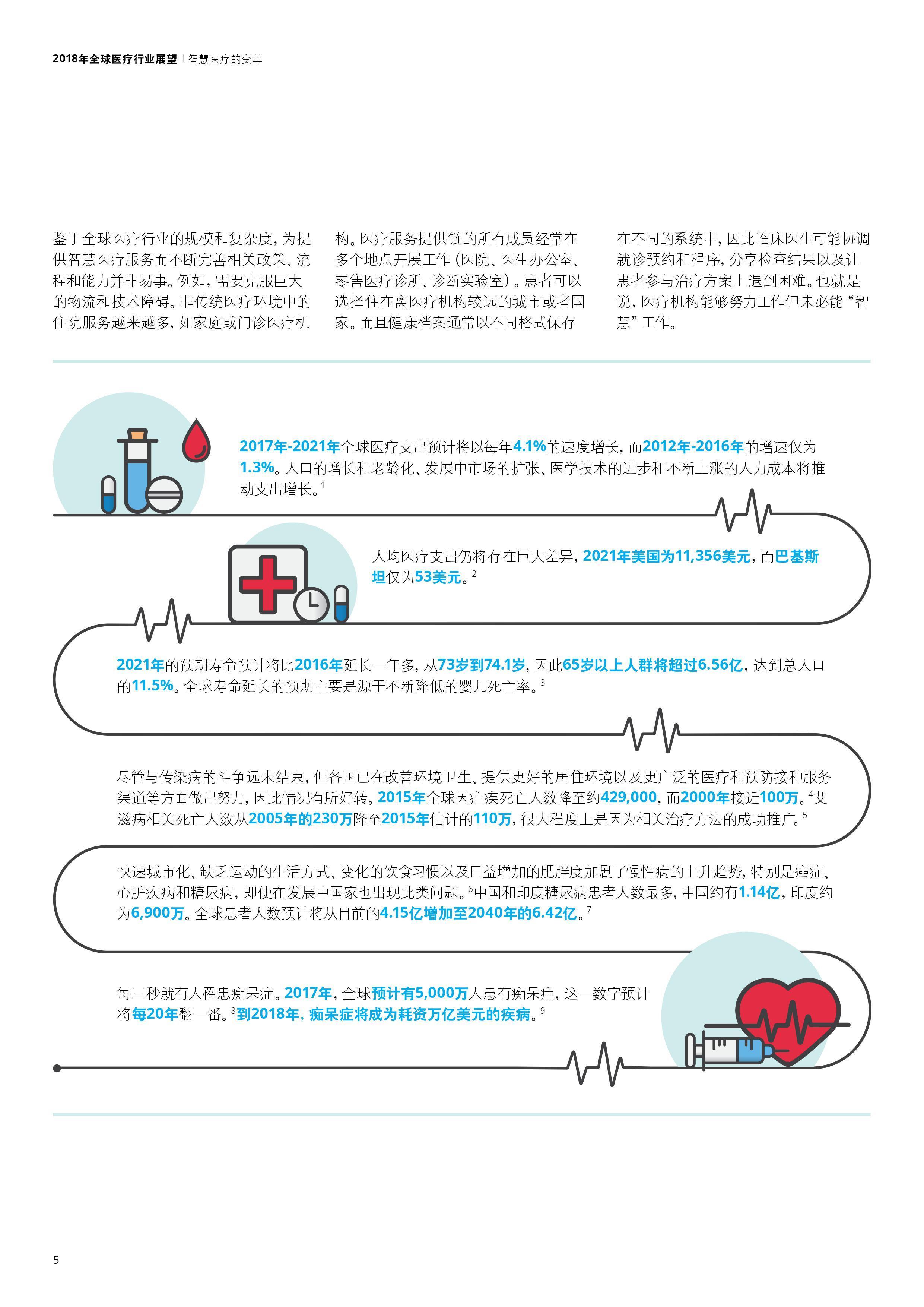 德勤报告:2018年全球医疗行业展望