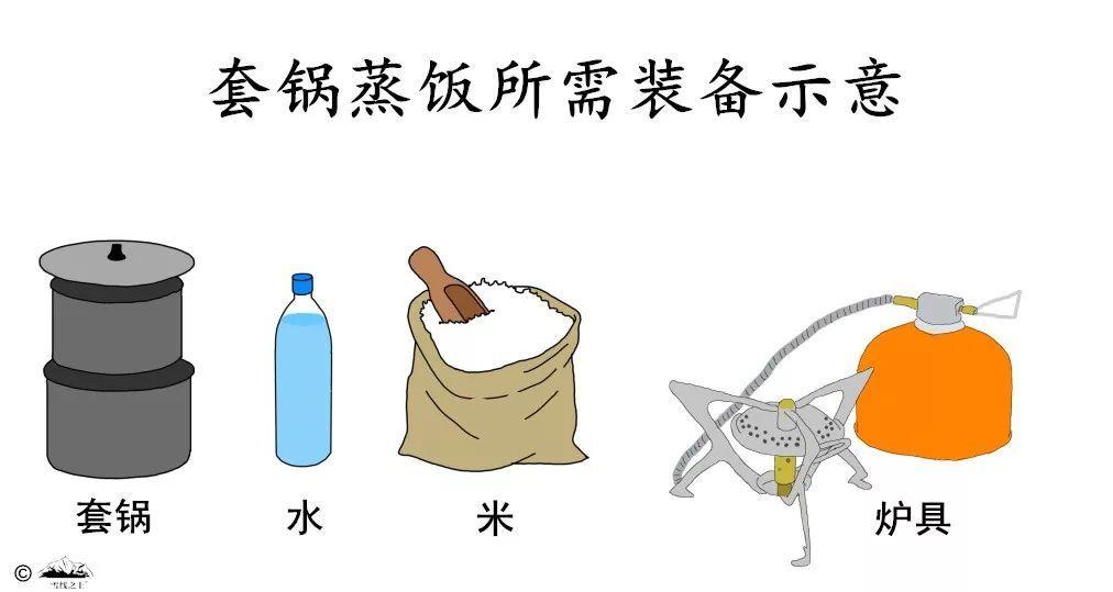 小锅盖自己安装方法_知识||教你户外煮米饭三大方法,赞!