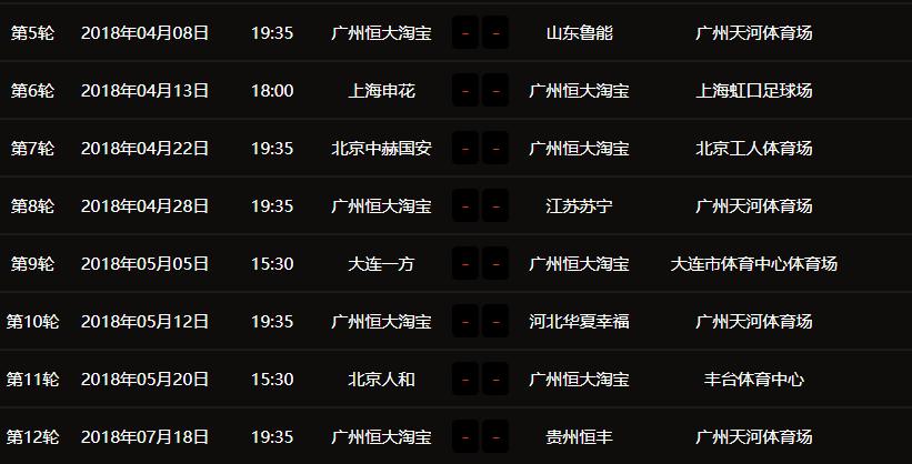 【广州恒大】阿兰遭遇8场停赛跨三个月,世界杯后都还闲得慌!