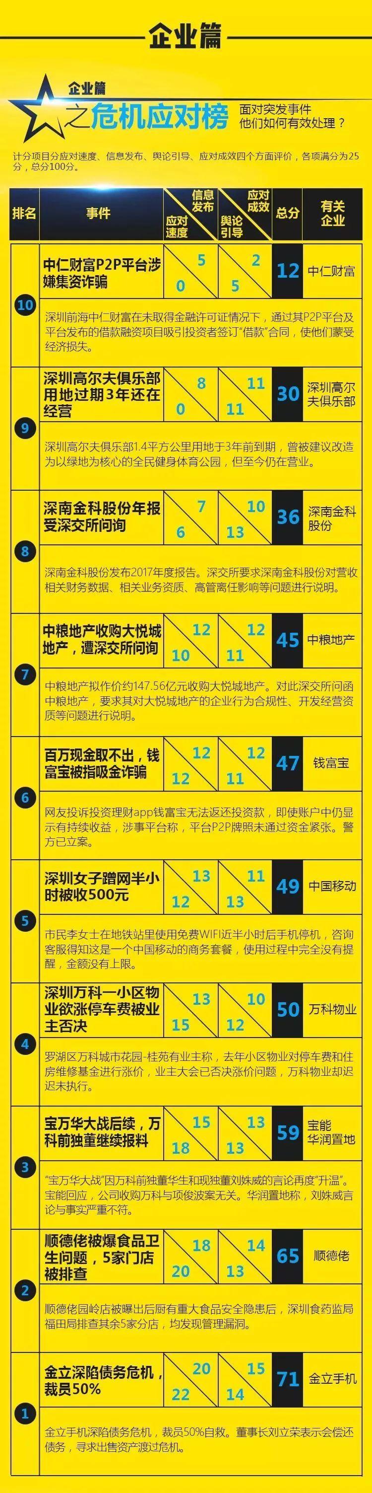"""节后深圳这些办事窗口上演""""空岗记""""!被曝光之后……"""
