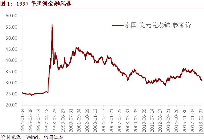 【投资促进宏观】中国为什么能扭转国际资本大量外流的局面?——玄岩虞书系列报道