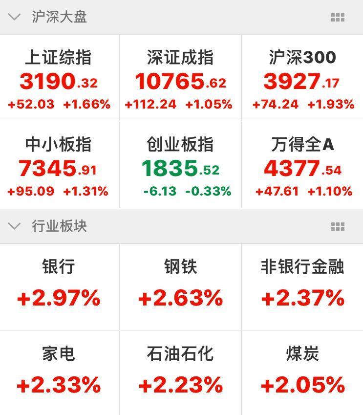 一声令响!中国金融业开放进入快车道