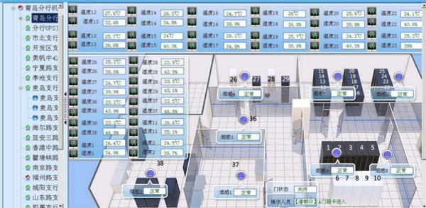 传统机房监控系统存在哪些问题?如何改善机房监控现状?-IDC帮帮忙