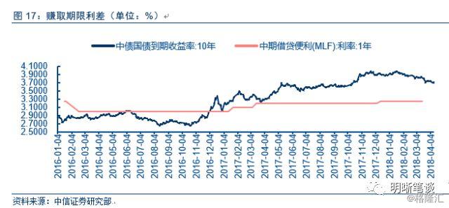 两大重点:货币政策正常化和利率市场化_――对易纲行长讲话的点评