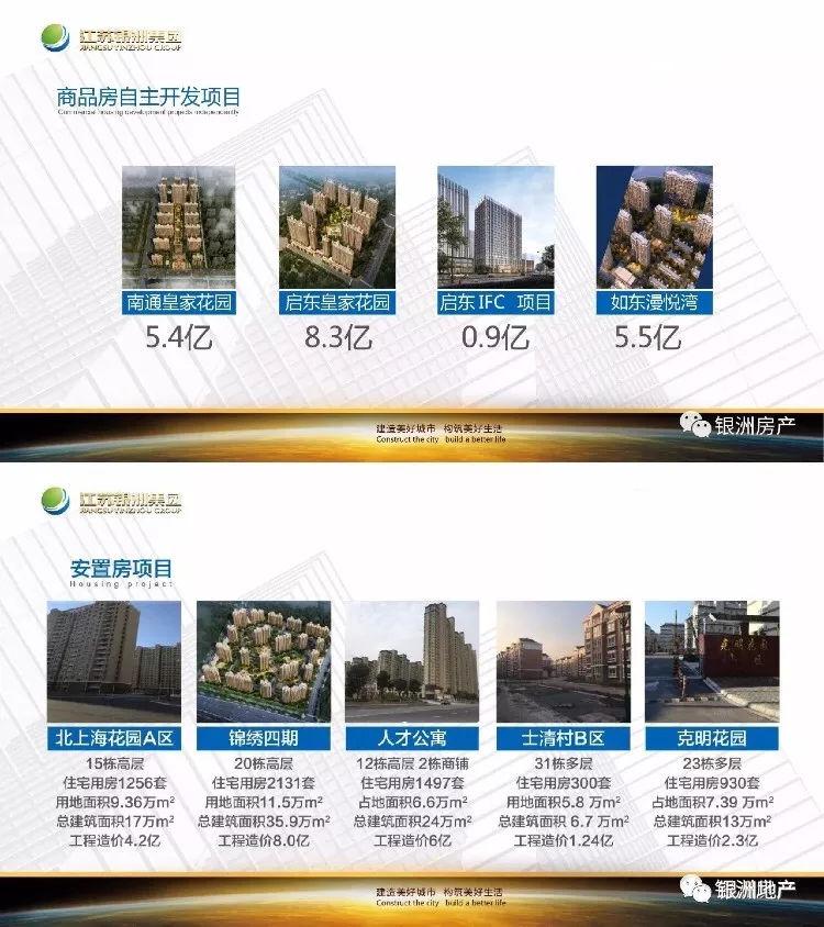 合作项目如启东蝶湖世界湾,如东漫悦湾,通州铂金时代,珑府,丽景湾plus