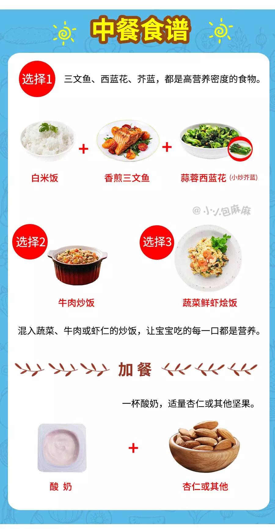 食物营养成分表图片