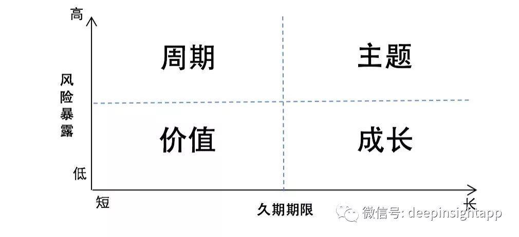"""富国基金曹文军:努力成为""""全天候""""基金经理"""