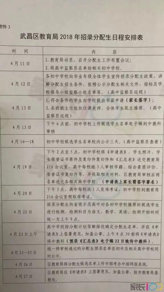 就读威海哪些高中更有机上名高这8所初中的v高中的武汉好高中图片