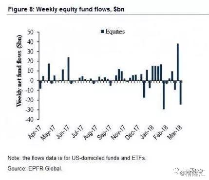 被市場波動嚇怕了?貝萊德一季度ETF資金流入暴跌46%