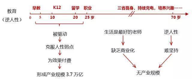 电路 电路图 电子 设计 素材 原理图 640_264