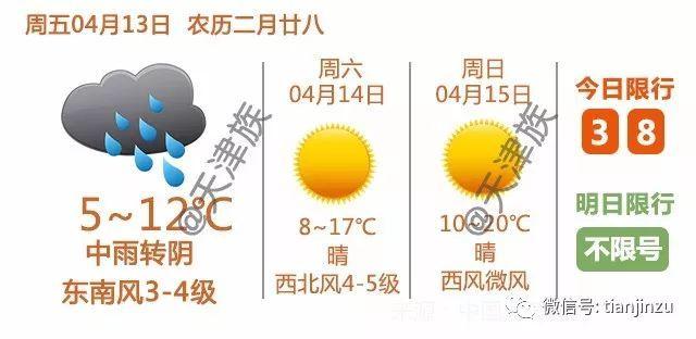 津南区的gdp_天津哪个区最富 哪个区最穷 天津各区最新GDP出炉,没想到武清竟然排到......